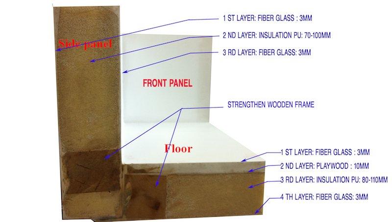 van panel structure-S.jpg